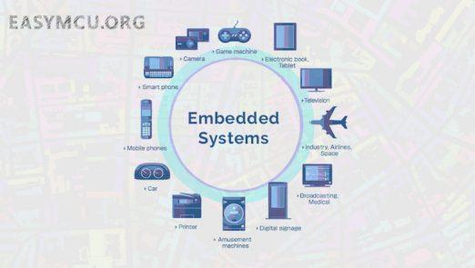 سیستم های نهفته ( Embedded Systems) چیست؟